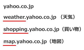 Yahoo!の各サービス